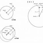 コロプラを訴えた任天堂特許戦略の考察